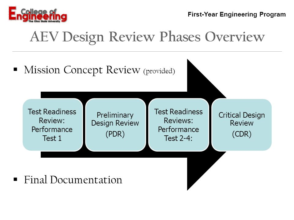 AEV Design Review Phases Overview