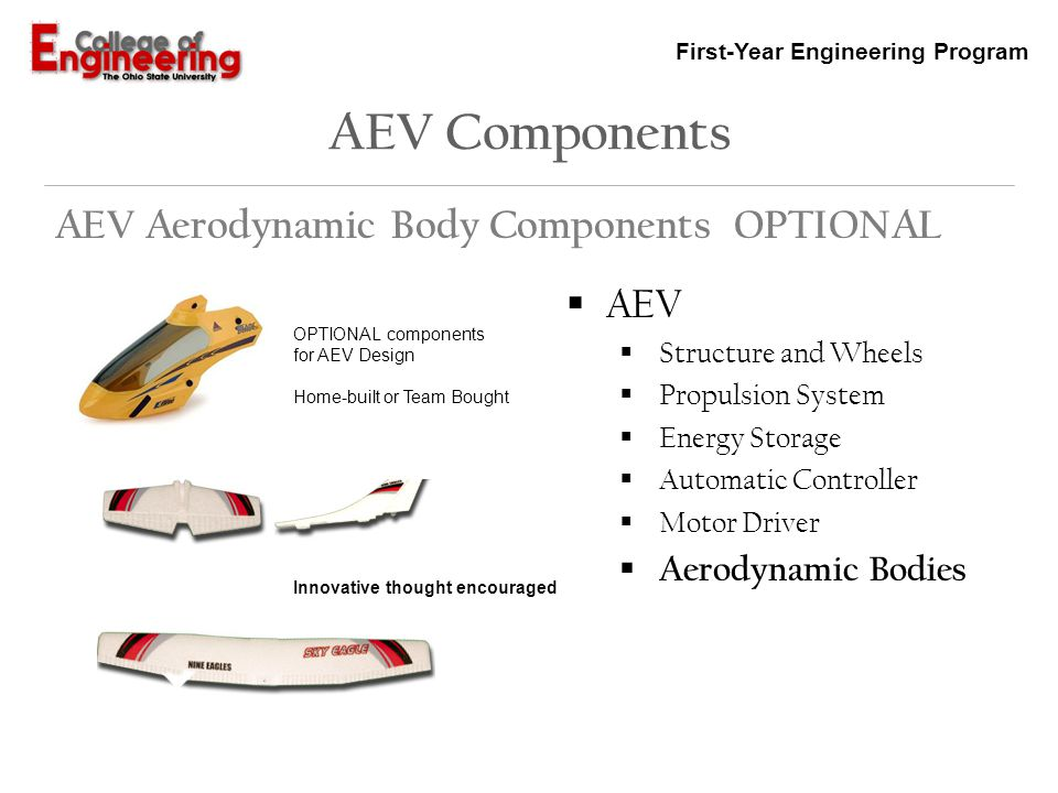 AEV Components AEV Aerodynamic Body Components OPTIONAL AEV