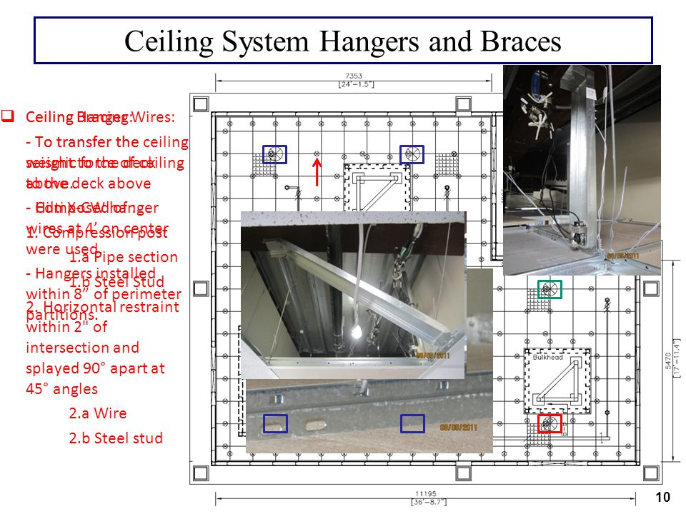 Ceiling System Hangers and Braces