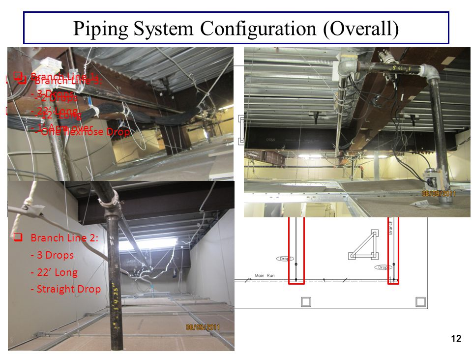 Piping System Configuration (Overall)