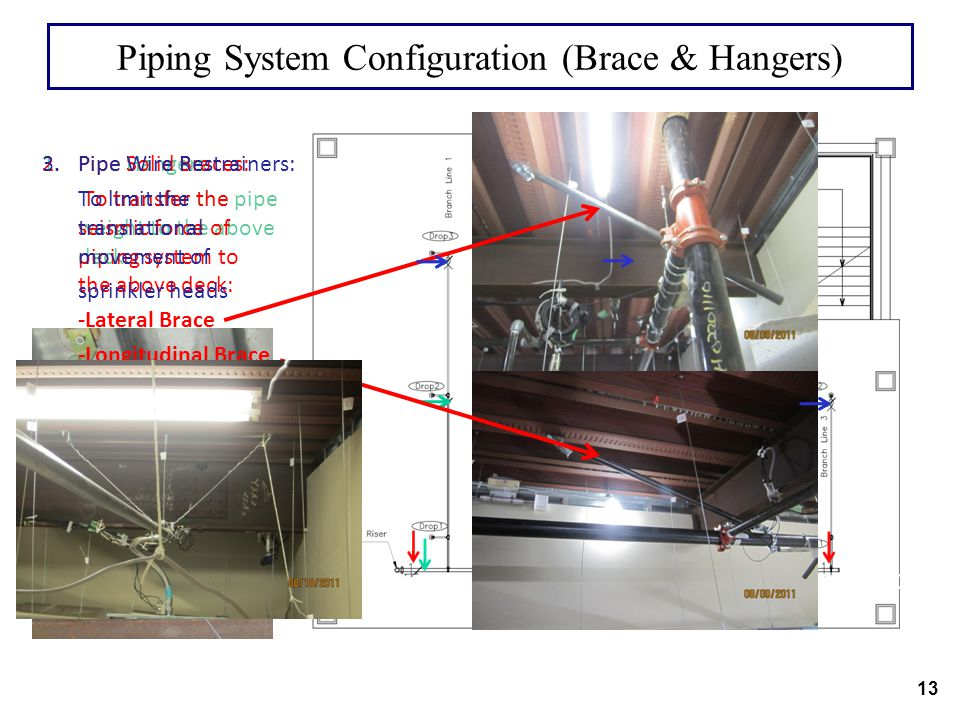 Piping System Configuration (Brace & Hangers)
