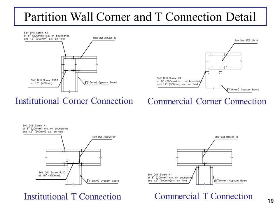 Partition Wall Corner and T Connection Detail