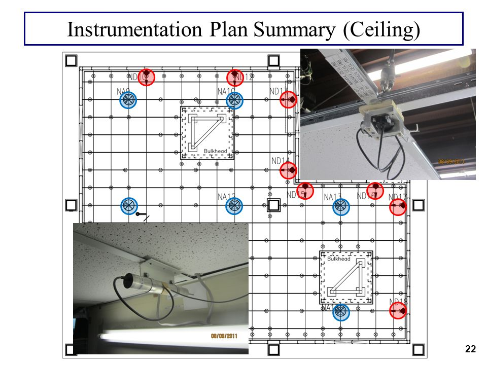 Instrumentation Plan Summary (Ceiling)