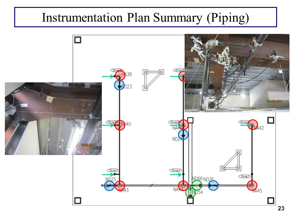 Instrumentation Plan Summary (Piping)