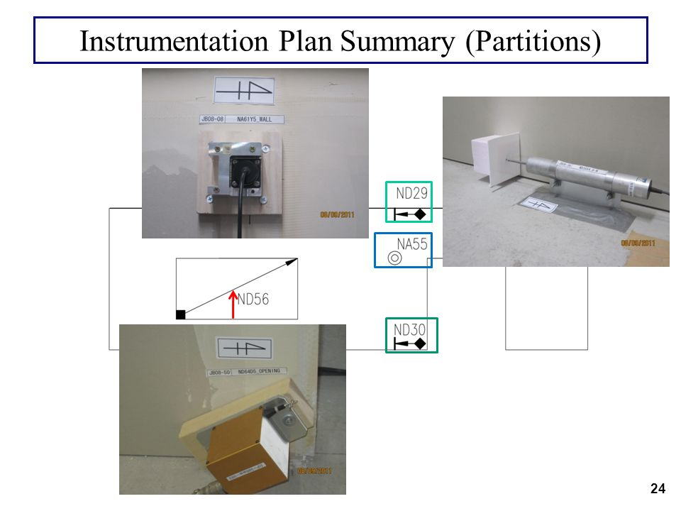 Instrumentation Plan Summary (Partitions)