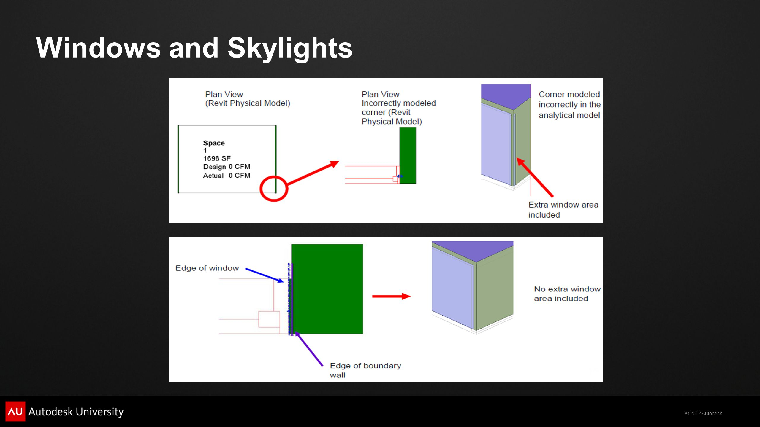 Windows and Skylights