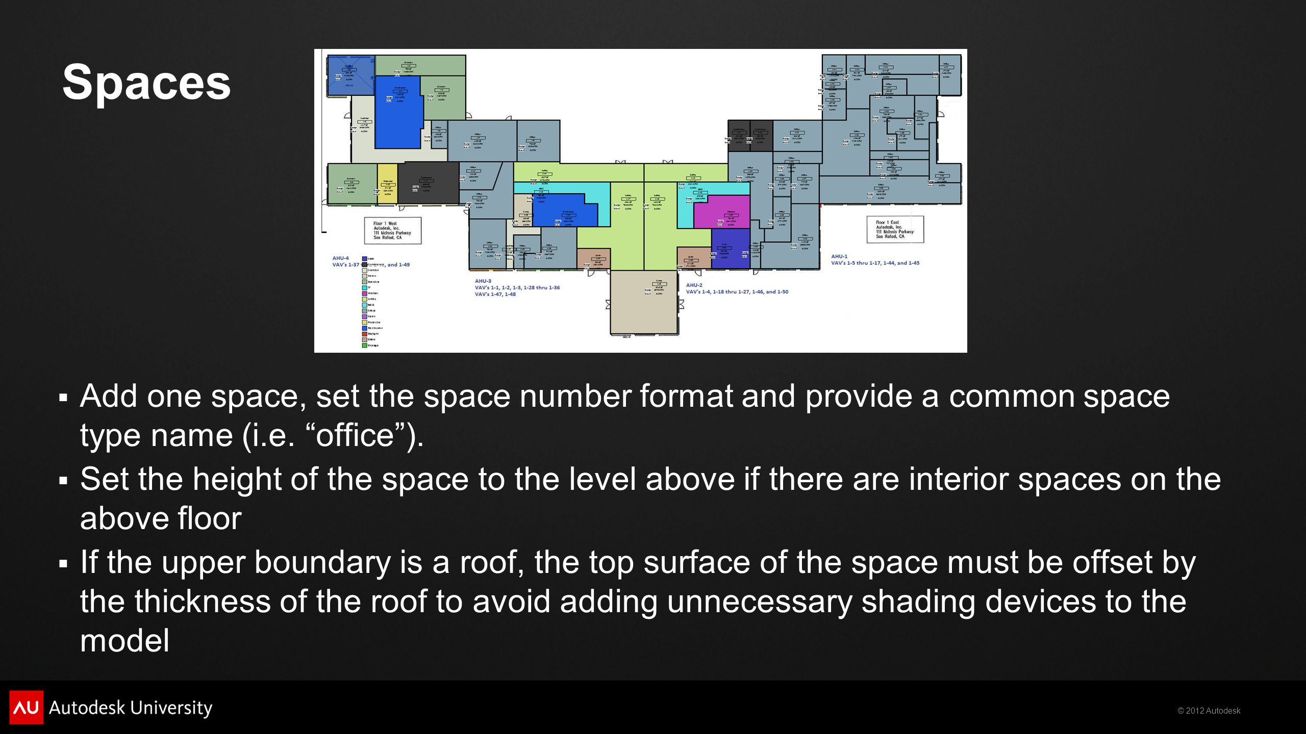 Spaces Add one space, set the space number format and provide a common space type name (i.e. office ).