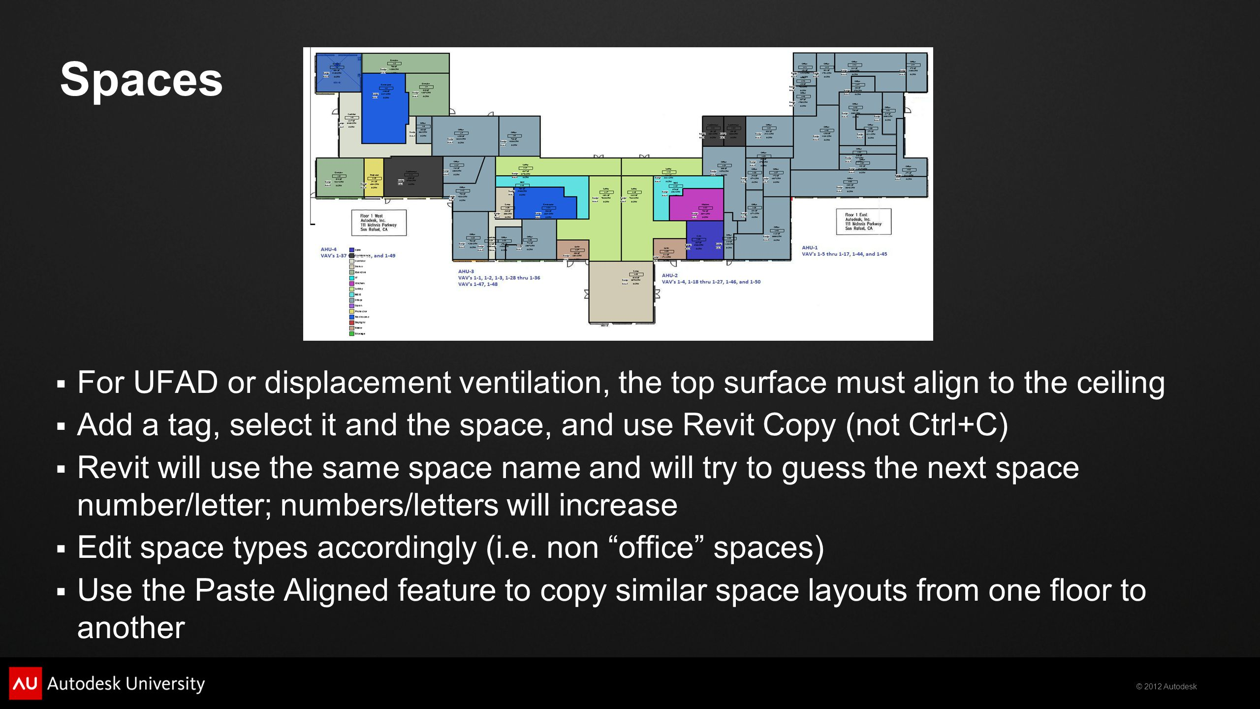 Spaces For UFAD or displacement ventilation, the top surface must align to the ceiling.