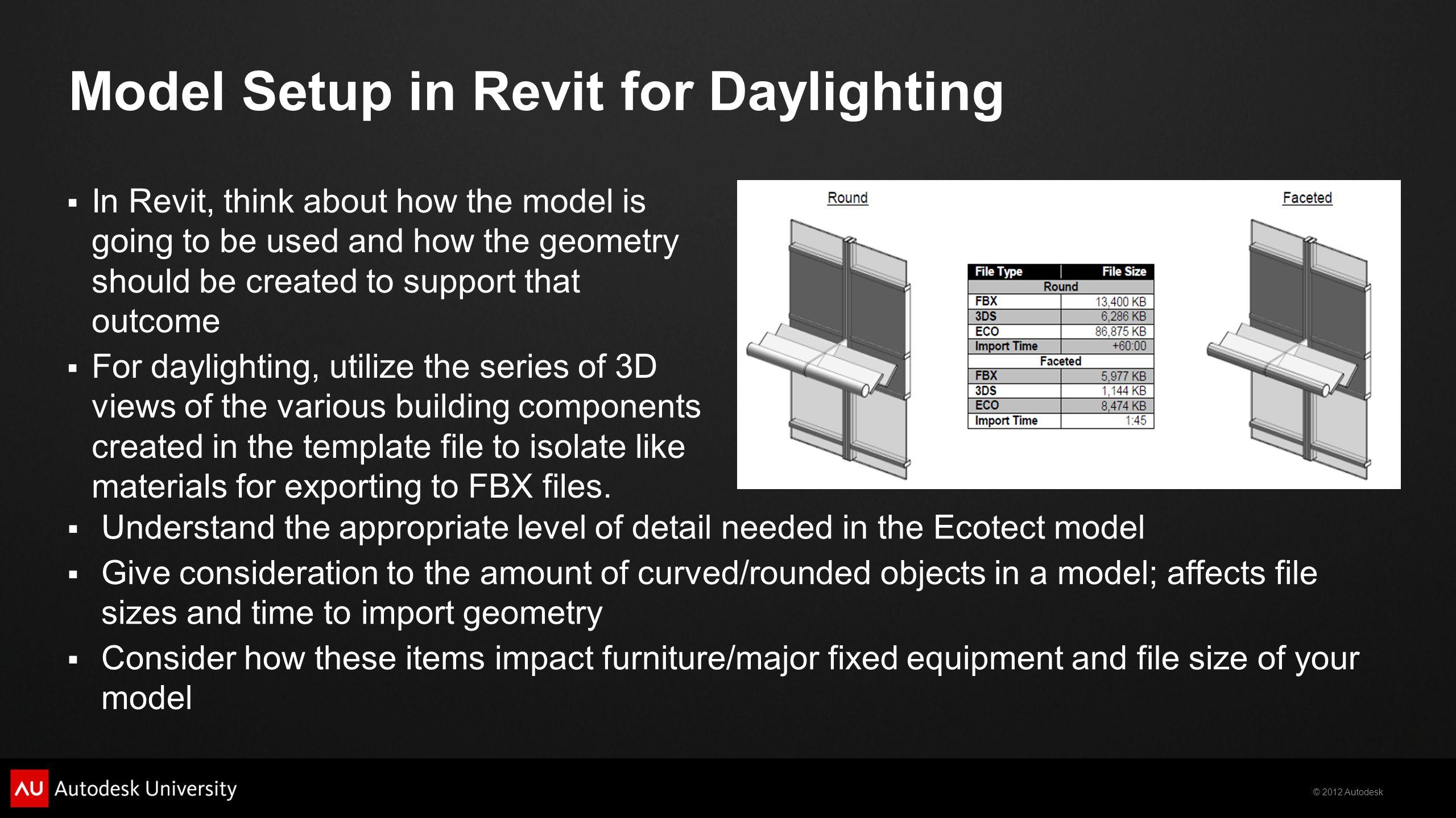 Model Setup in Revit for Daylighting