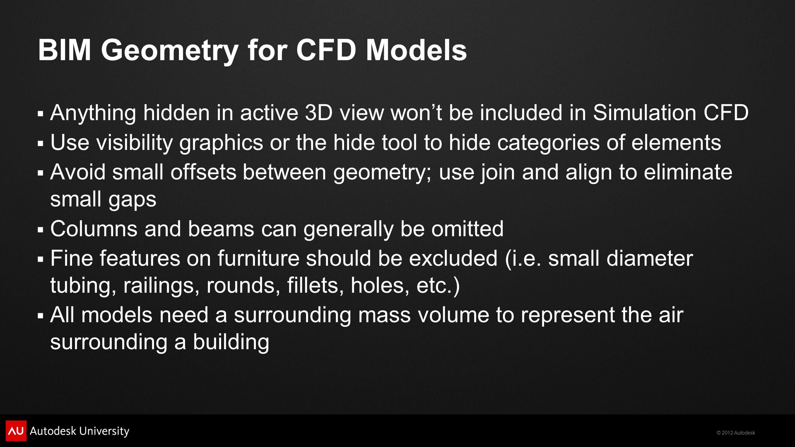 BIM Geometry for CFD Models