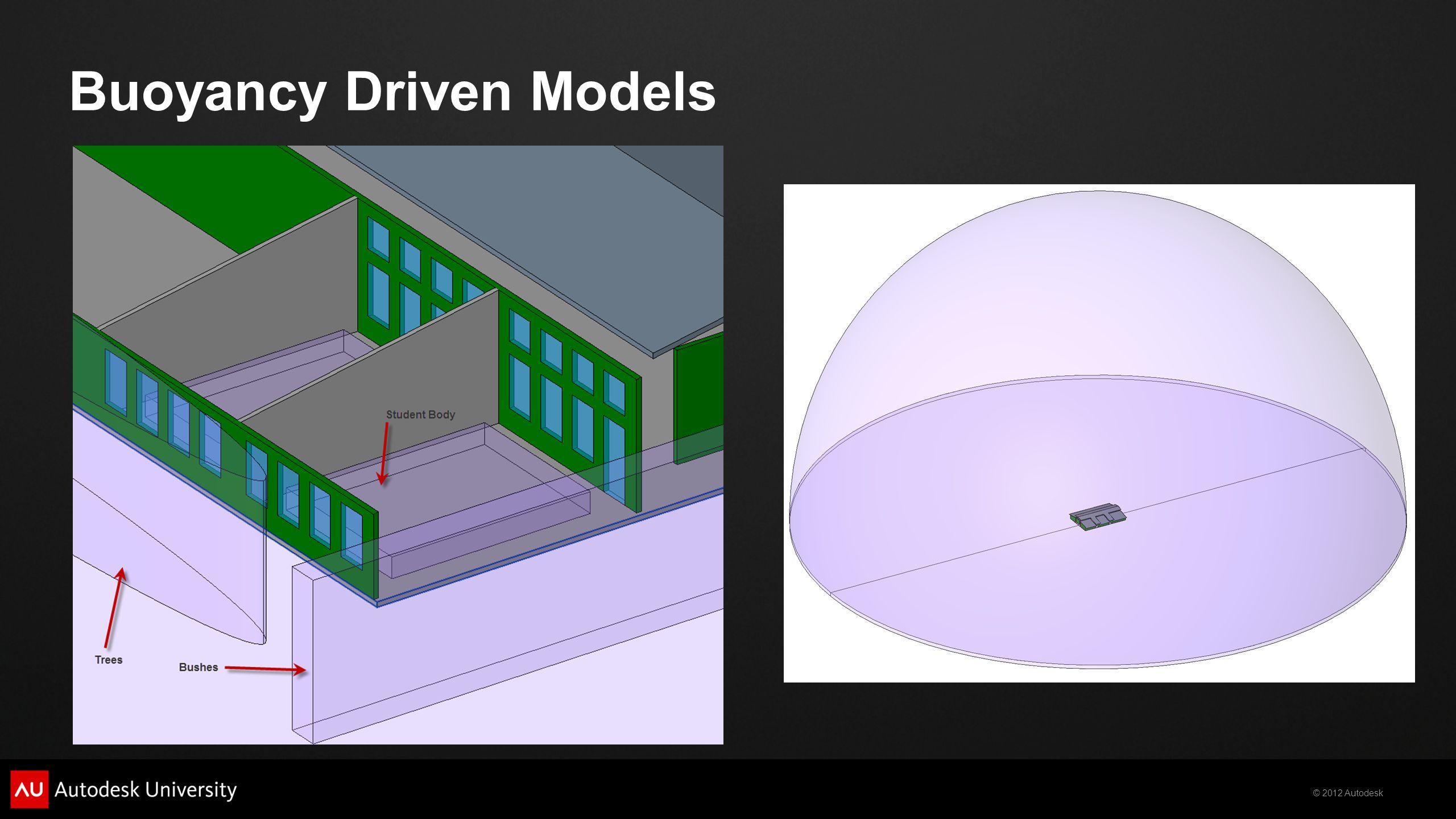 Buoyancy Driven Models
