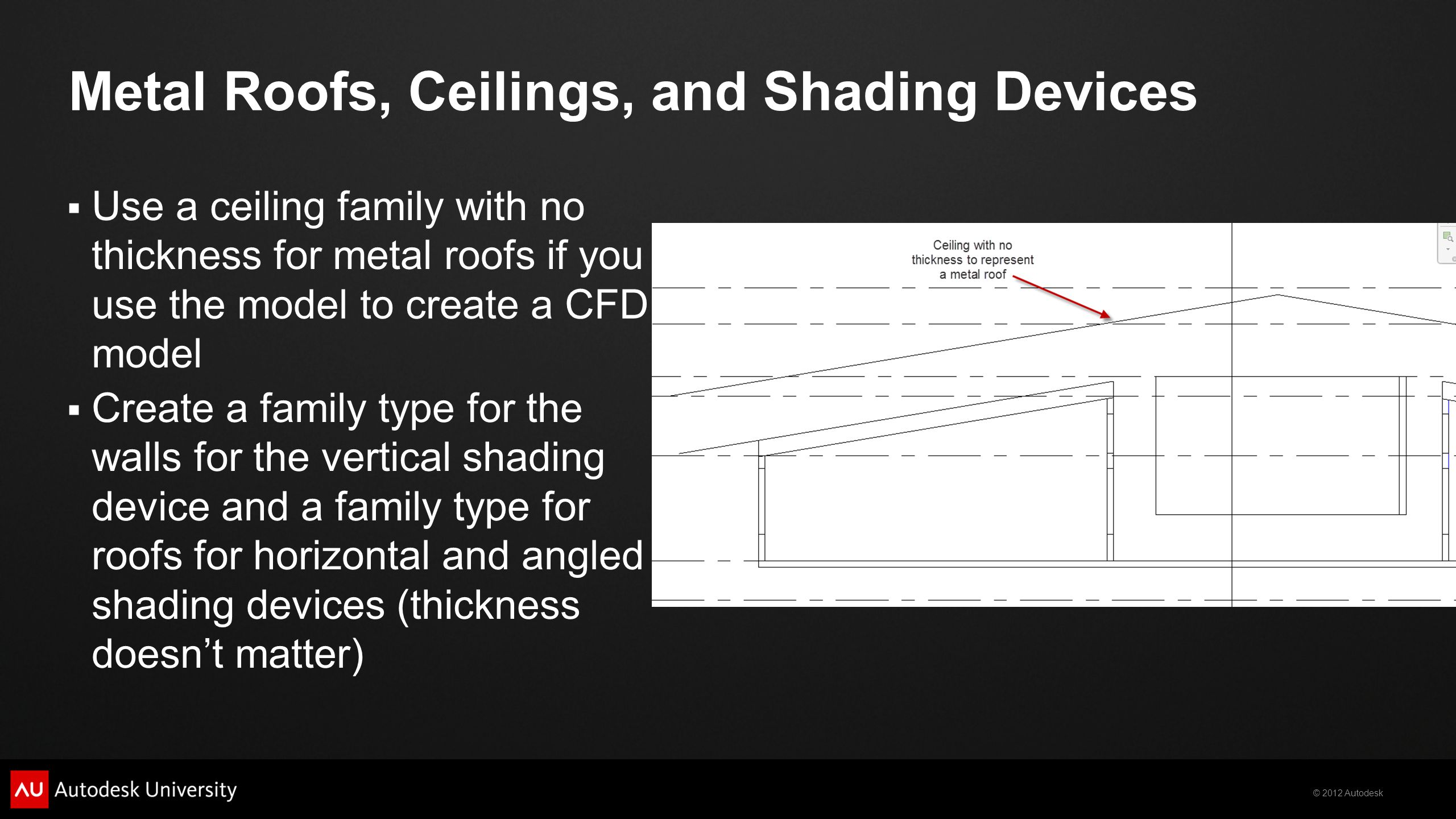 Metal Roofs, Ceilings, and Shading Devices