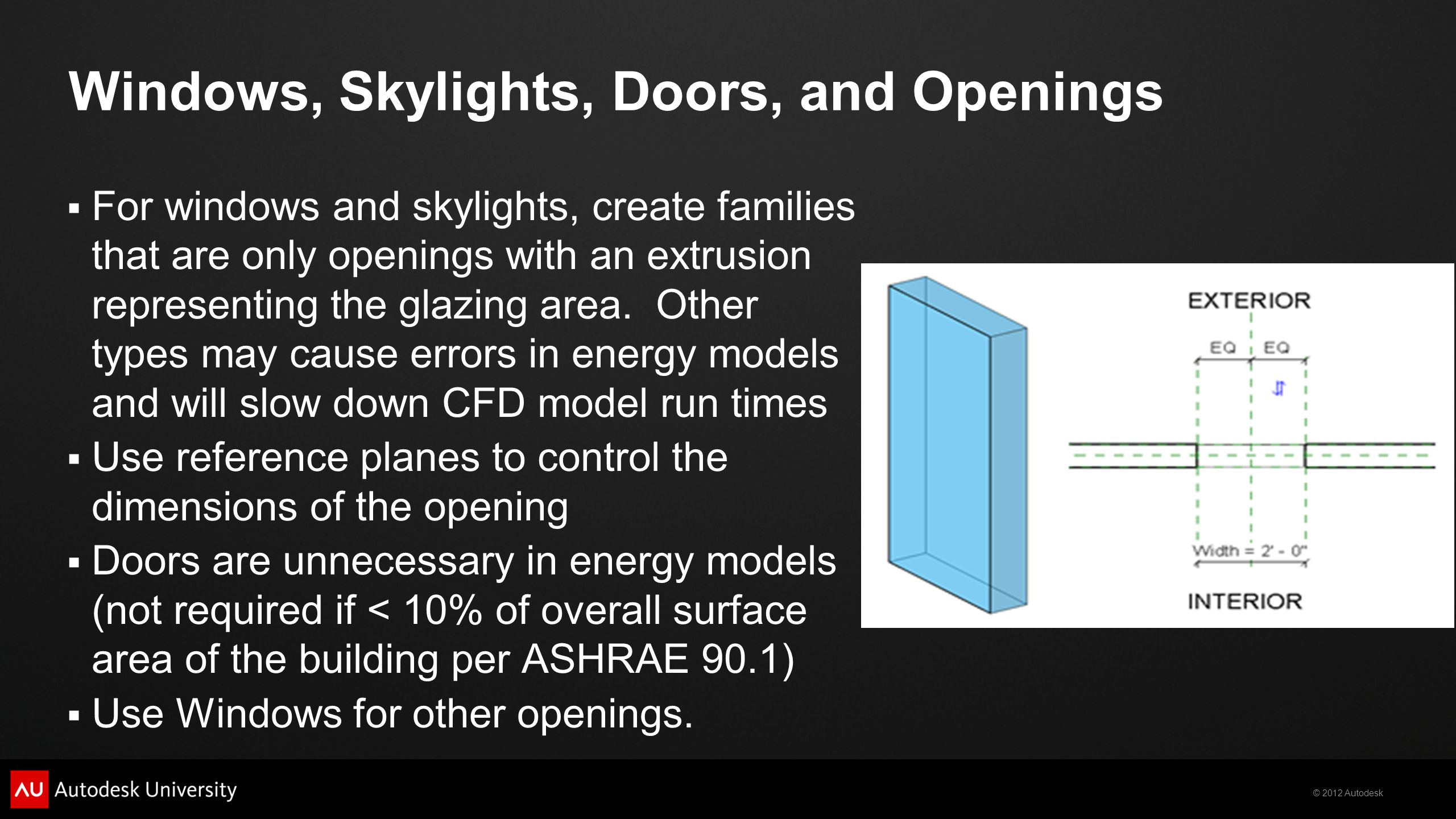 Windows, Skylights, Doors, and Openings