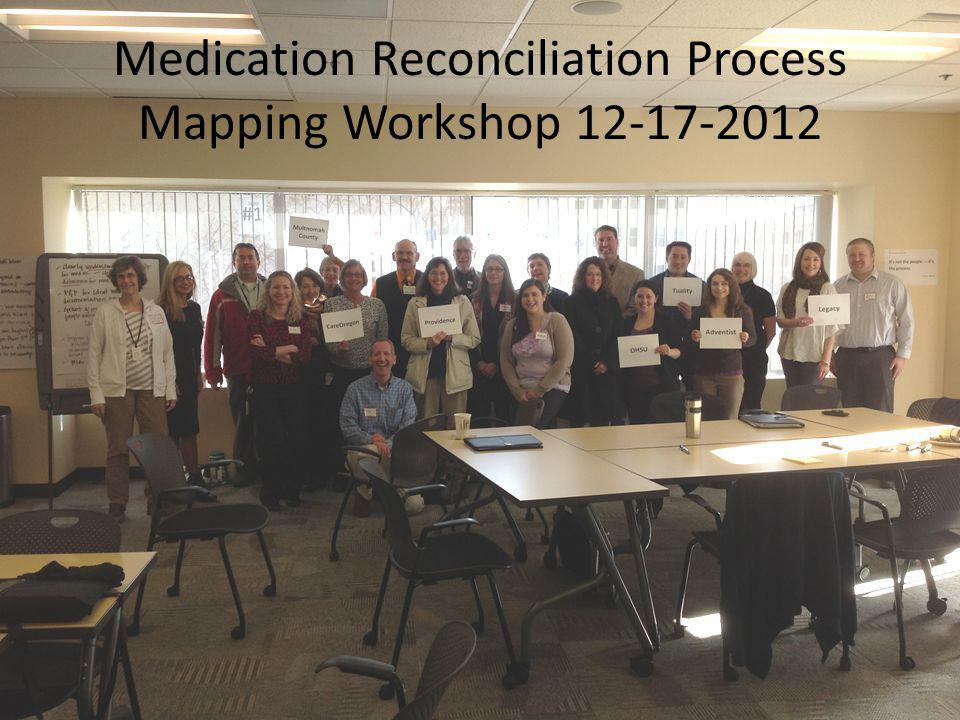 Medication Reconciliation Process Mapping Workshop 12-17-2012