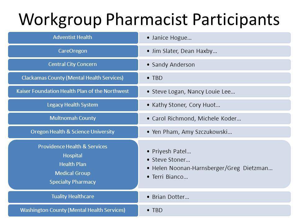 Workgroup Pharmacist Participants