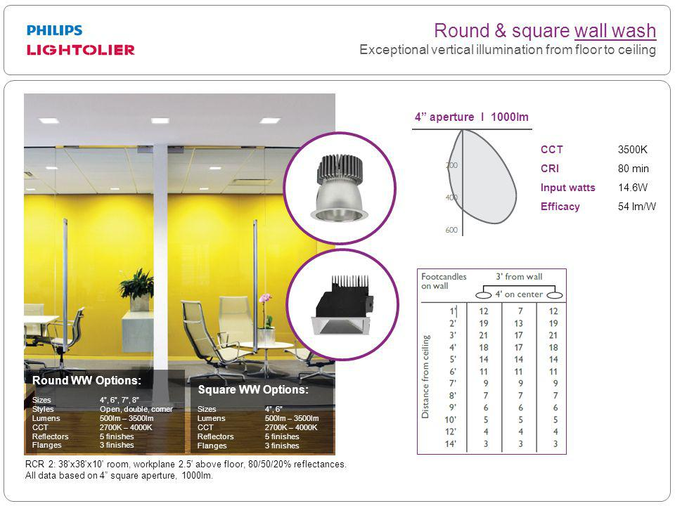 Round & square wall wash Exceptional vertical illumination from floor to ceiling