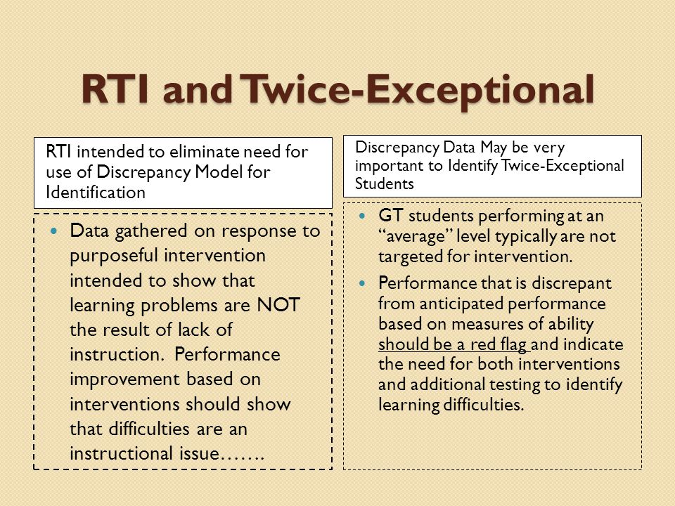 RTI and Twice-Exceptional