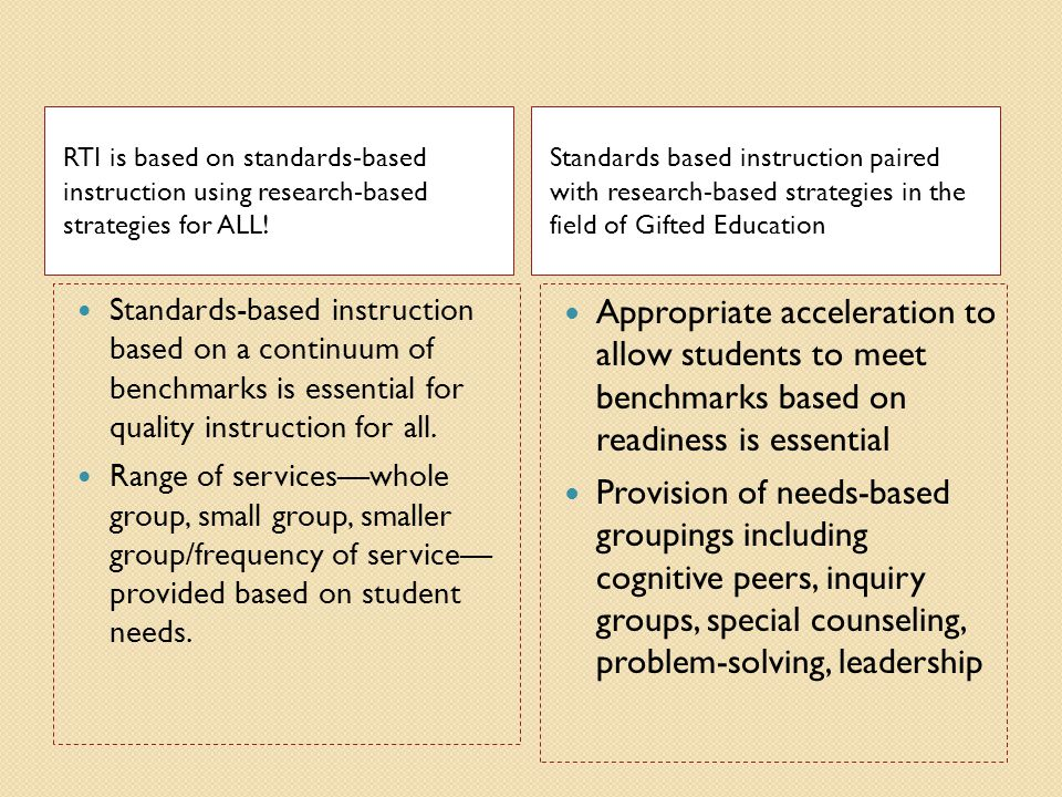 RTI is based on standards-based instruction using research-based strategies for ALL!