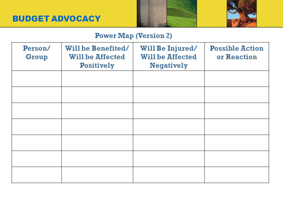 BUDGET ADVOCACY Power Map (Version 2) Person/ Group Will be Benefited/
