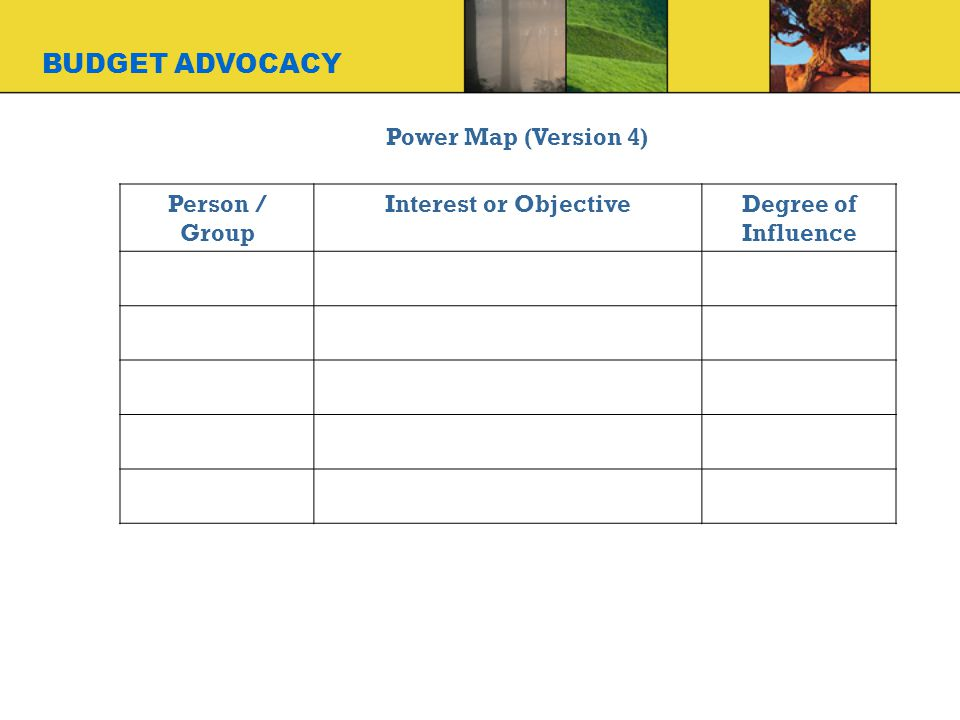 BUDGET ADVOCACY Power Map (Version 4) Person / Group