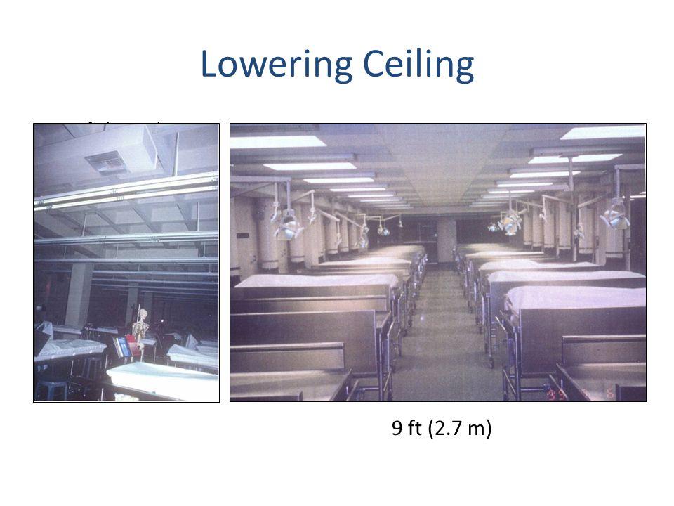 Lowering Ceiling 9 ft (2.7 m)