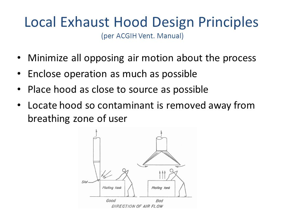 Local Exhaust Hood Design Principles (per ACGIH Vent. Manual)