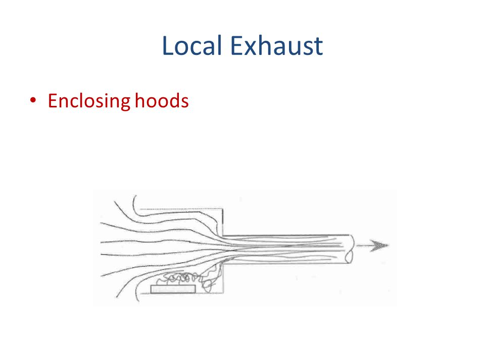 Local Exhaust Enclosing hoods