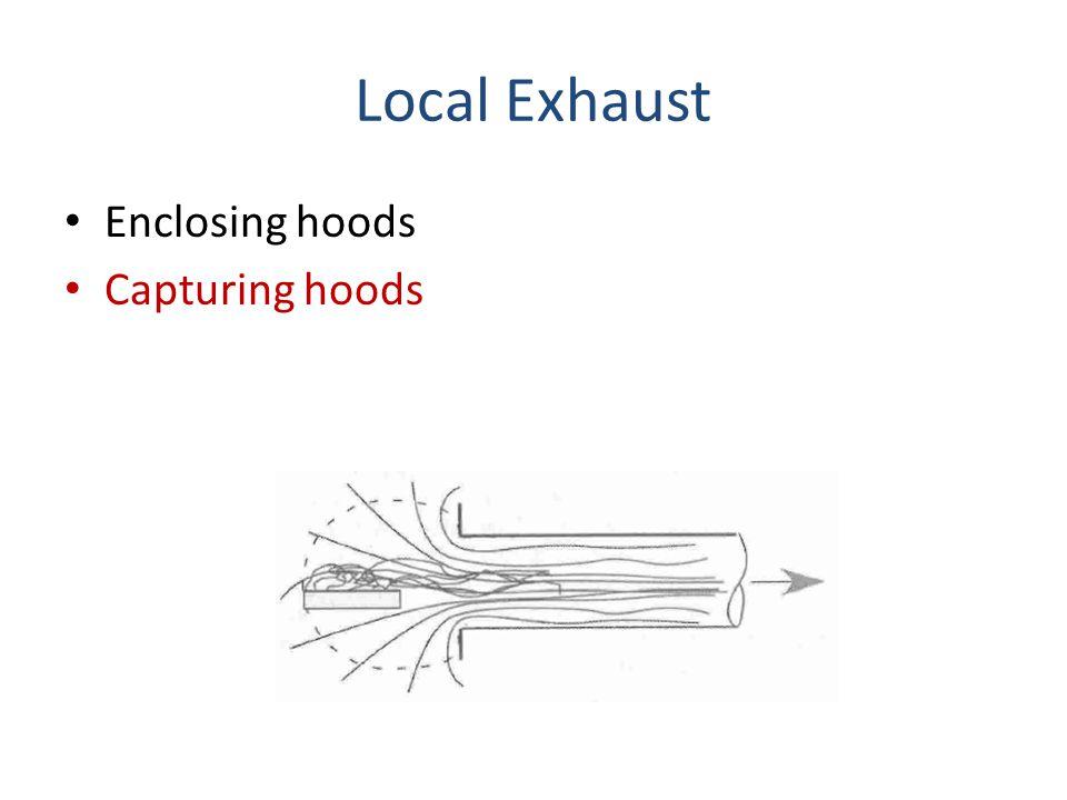 Local Exhaust Enclosing hoods Capturing hoods