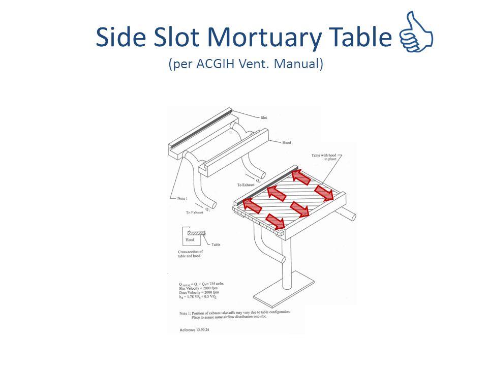 Side Slot Mortuary Table (per ACGIH Vent. Manual)