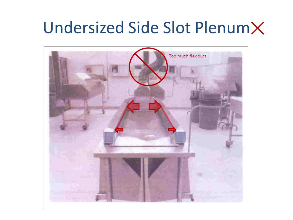 Undersized Side Slot Plenum