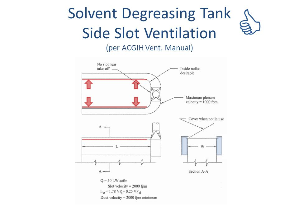 Solvent Degreasing Tank Side Slot Ventilation (per ACGIH Vent. Manual)