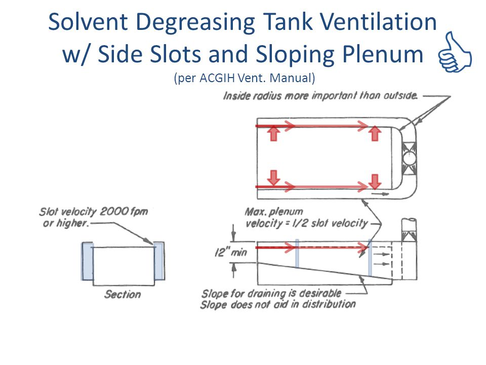 Solvent Degreasing Tank Ventilation w/ Side Slots and Sloping Plenum (per ACGIH Vent. Manual)