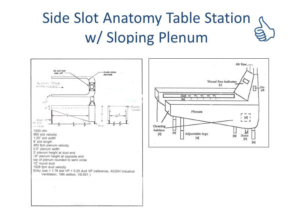 Side Slot Anatomy Table Station w/ Sloping Plenum