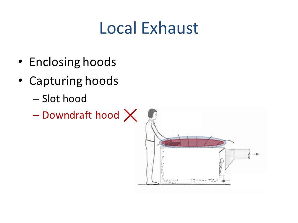 Local Exhaust Enclosing hoods Capturing hoods Slot hood Downdraft hood
