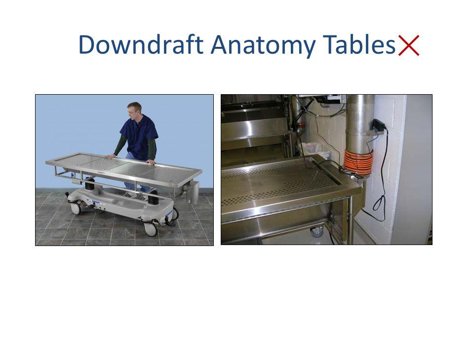 Downdraft Anatomy Tables