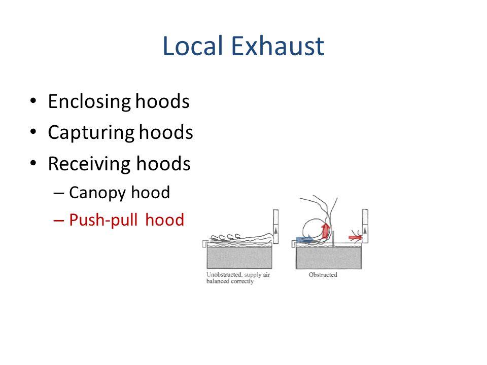 Local Exhaust Enclosing hoods Capturing hoods Receiving hoods