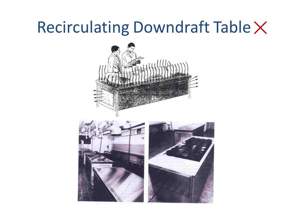 Recirculating Downdraft Table
