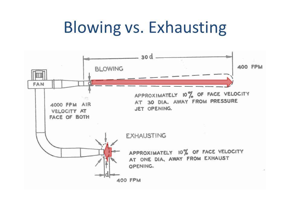 Blowing vs. Exhausting