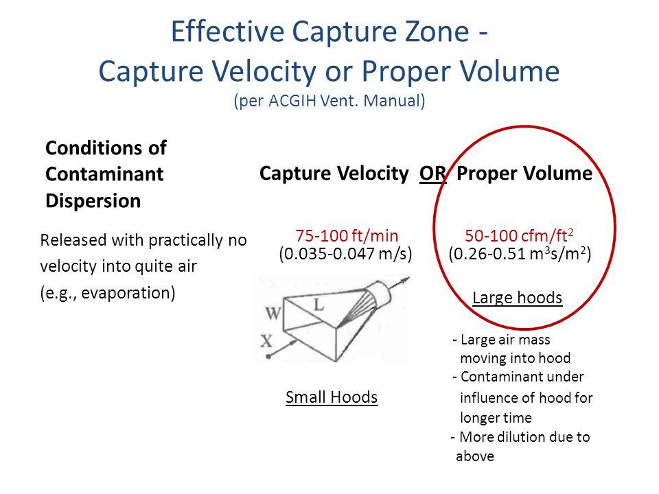 Effective Capture Zone - Capture Velocity or Proper Volume (per ACGIH Vent. Manual)