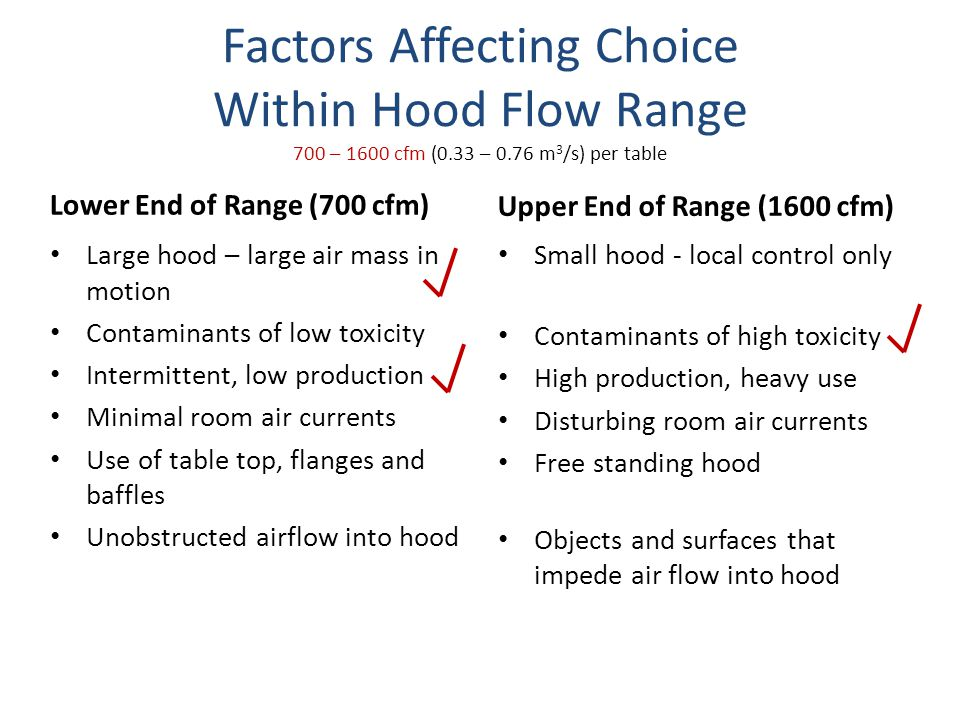Factors Affecting Choice Within Hood Flow Range 700 – 1600 cfm (0