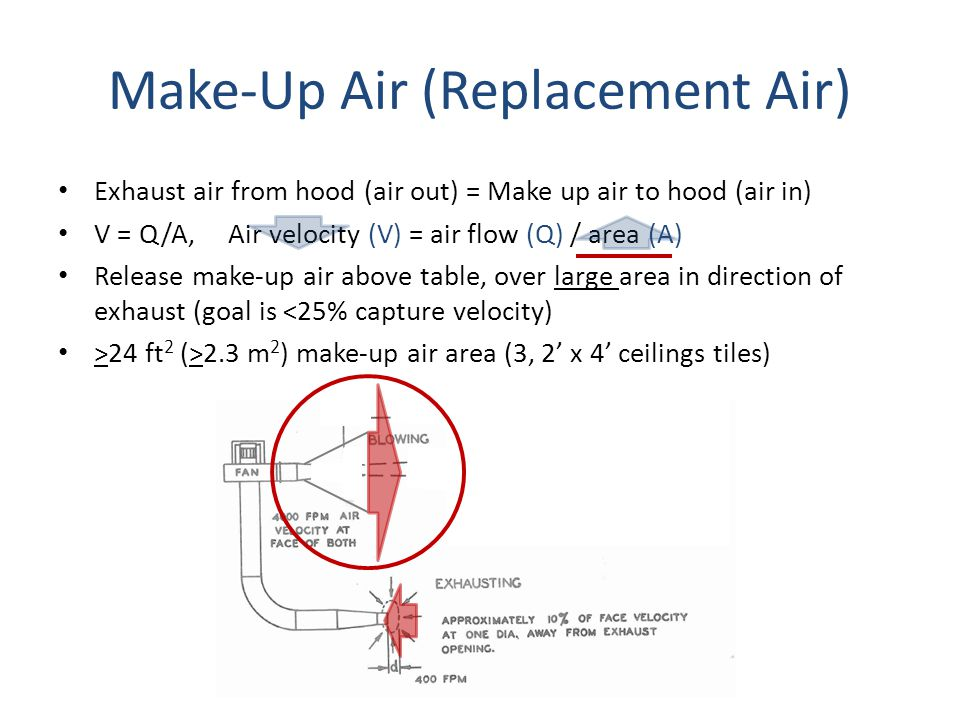 Make-Up Air (Replacement Air)