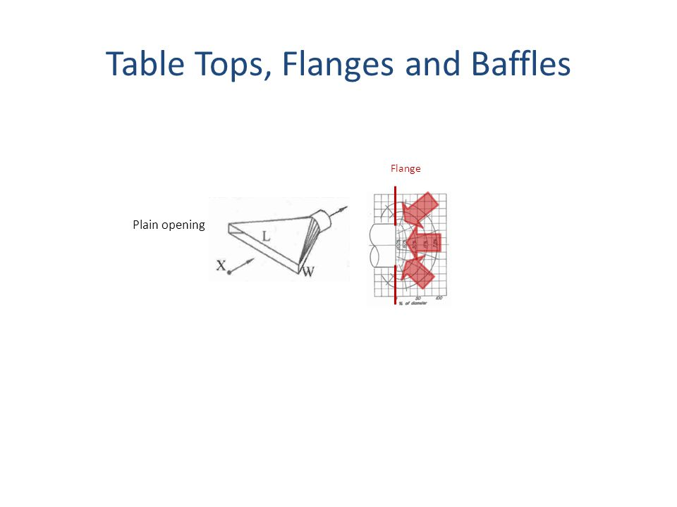 Table Tops, Flanges and Baffles
