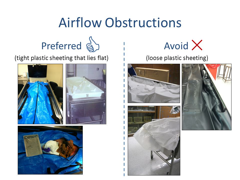 Airflow Obstructions Preferred Avoid