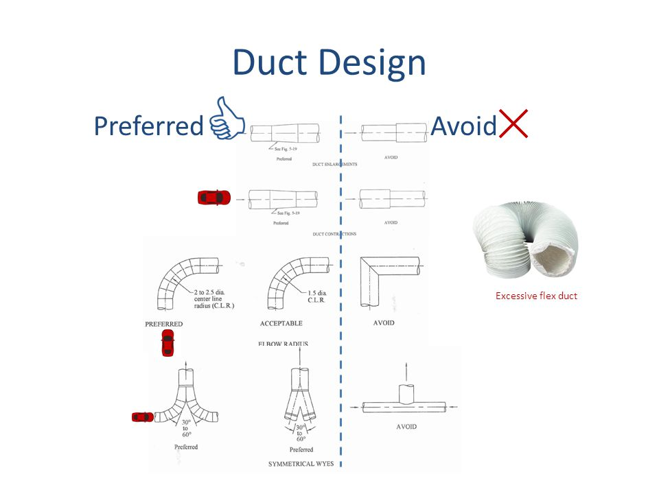 Duct Design Preferred Avoid Excessive flex duct