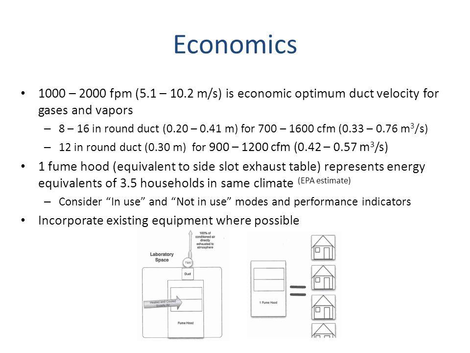 Economics 1000 – 2000 fpm (5.1 – 10.2 m/s) is economic optimum duct velocity for gases and vapors.