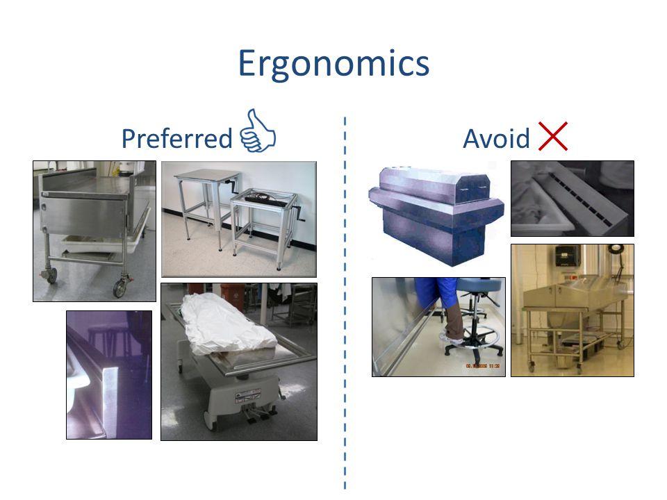 Ergonomics Preferred Avoid