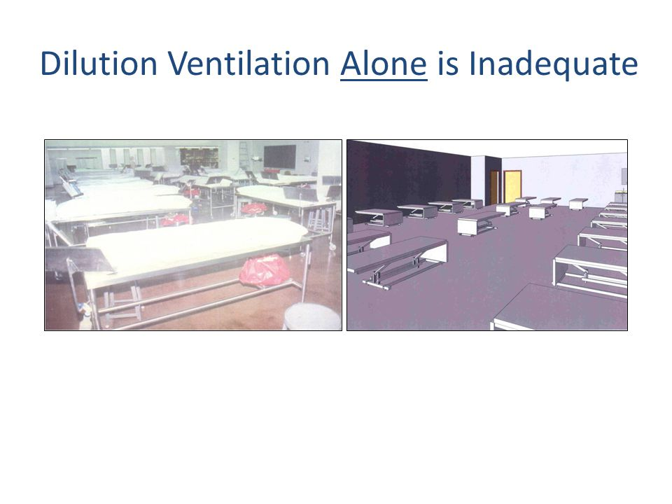 Dilution Ventilation Alone is Inadequate