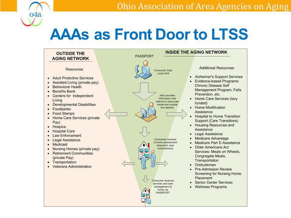 AAAs as Front Door to LTSS