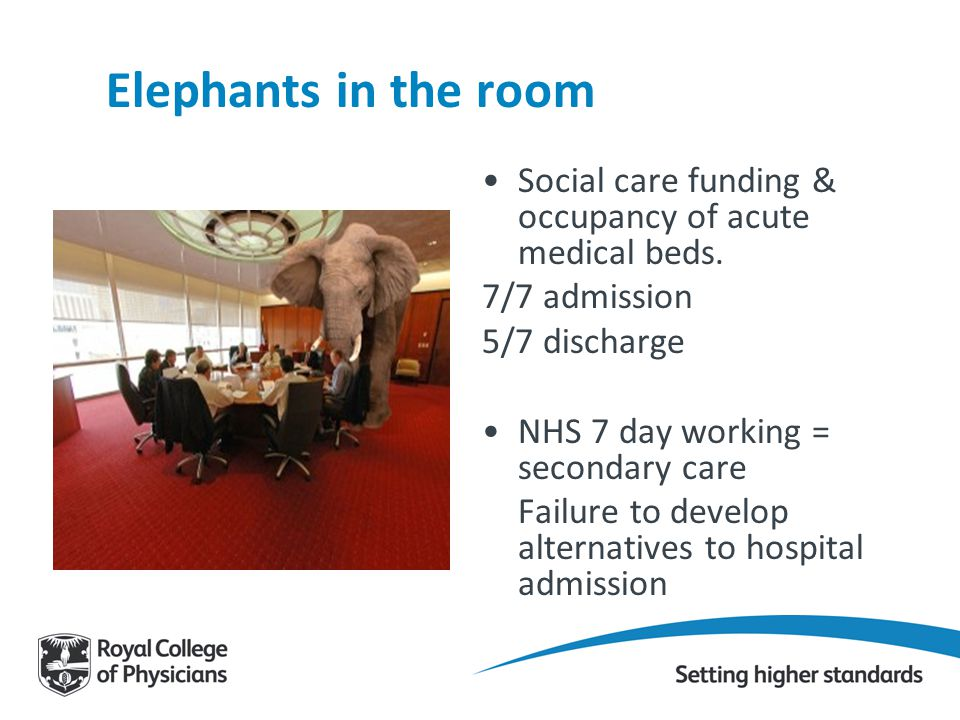 Elephants in the room Social care funding & occupancy of acute medical beds. 7/7 admission. 5/7 discharge.