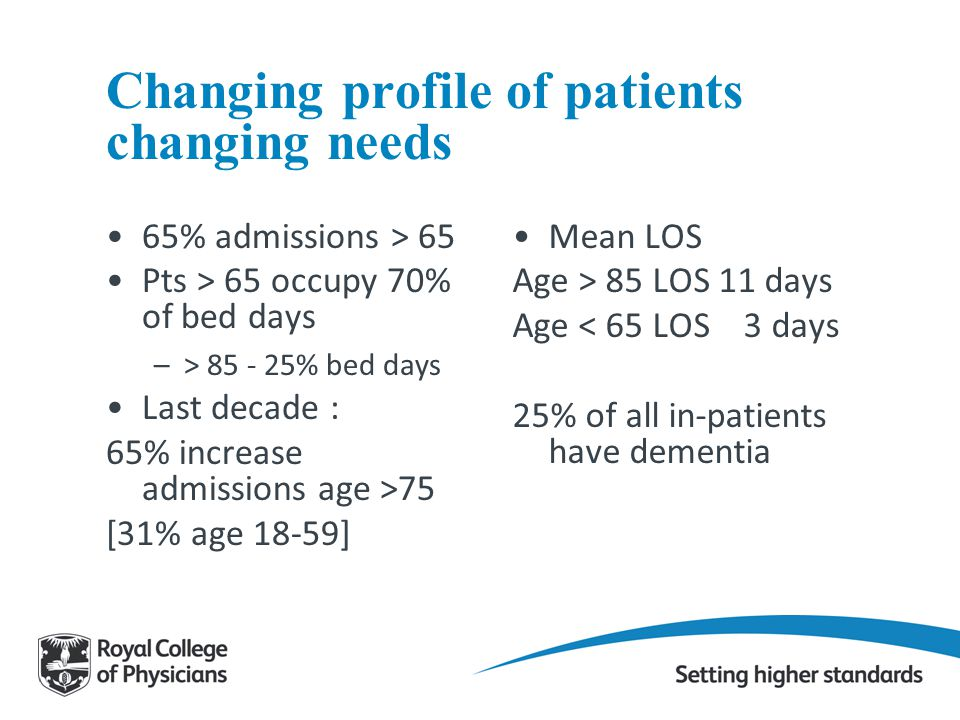 Changing profile of patients changing needs